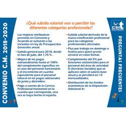 Preguntas y Respuestas Convenio y Acuerdo CM