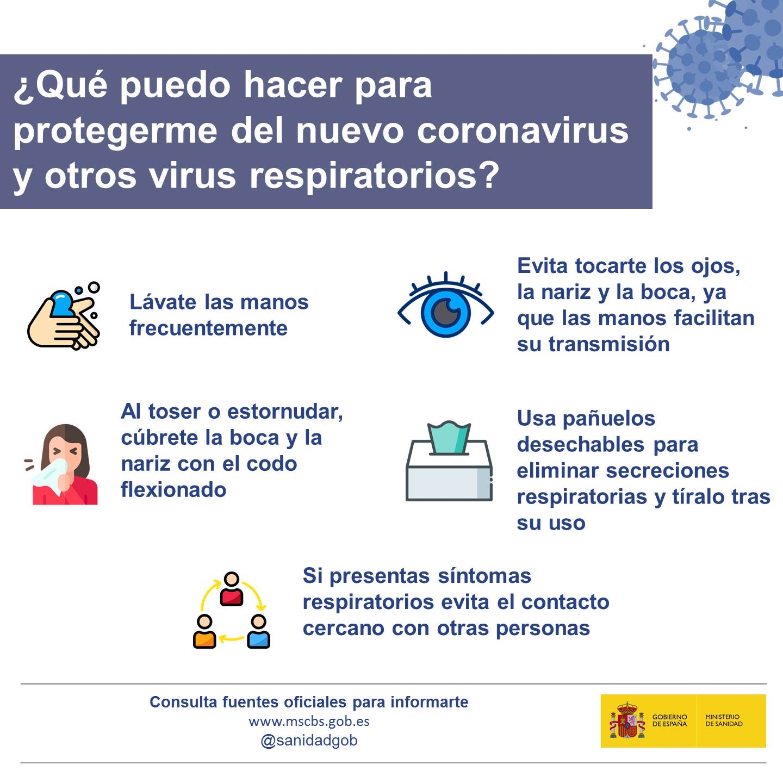 Lavarse las manos para protegerse de coronavirus