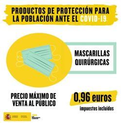 precio máximo productos higiénicos Covid-19