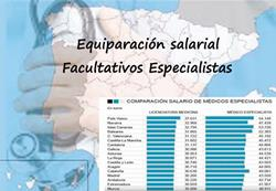 Diferencias en el salario de los facultativos especialistas