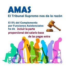 El Supremo nos da la razón: el 5% del Complemento por Funciones Asistenciales en la AMAS debe incorporar la parte proporcional del salario base de las pagas extra